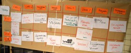 Verändern statt verzweifeln: Transition Follow-Up Treffen @ Bäckerei